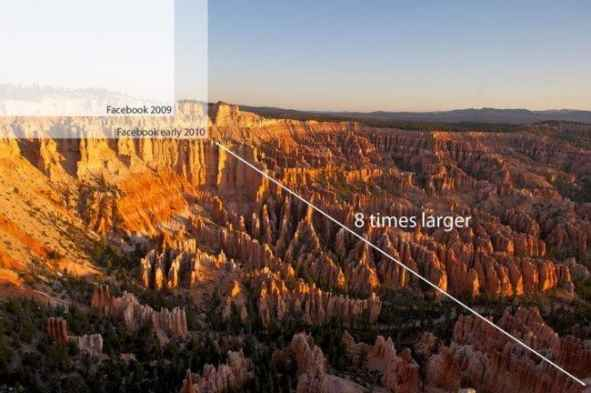 Facebook aumenta el tamaño de visualizacion de las fotos