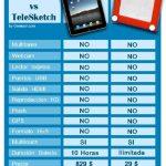 iPad vs. Telesketch
