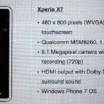 Sony Ericsson Xperia X7 – Hermosos móvil con pantalla táctil de 4,3