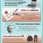 15 cosas de  Steve Jobs que no conocías