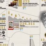 Deberiamosconocernos – Genera una infografía de tu vida con tus datos