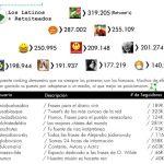 Infografía de los latinos más populares en Twitter