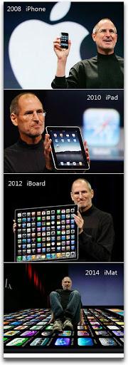 Apple en el futuro