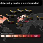 El precio del internet a nivel mundial [infografia]