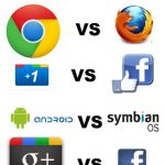 Con quien compite Google: Google vs