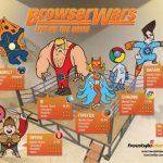 los navegadores convertidos en luchadores