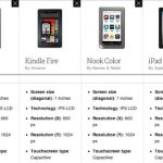 Comparación de tablets (actuales)
