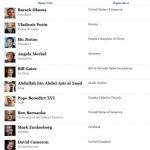 Las 10 personas más poderosas del mundo según Forbes