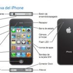 Manual oficial del iPhone en español