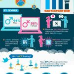 Internet en infografia