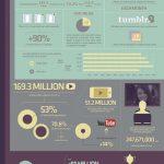 Internet en el 2012 (predicciones)