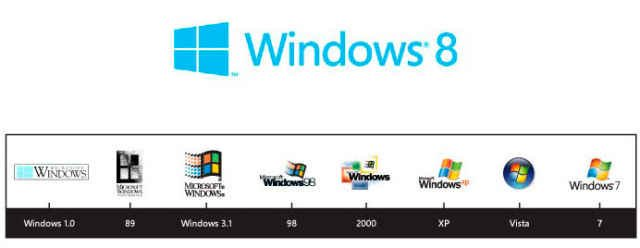 logos de windows