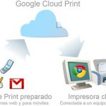 ¿Que es Google Cloud Print ?