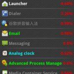 Wheres My Droid Power, Saber el consumo de bateria de tus aplicaciones para Android