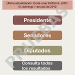 Elección 2012 aplicación para iphone, ipad – ver resultados de las elecciones en Mexico