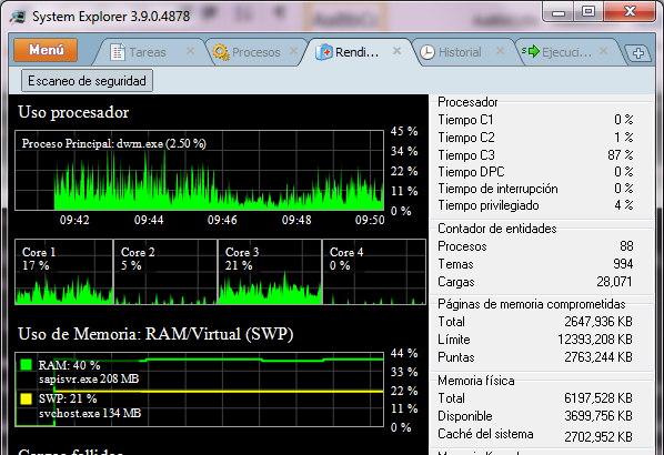 System Explorer: rendimiento