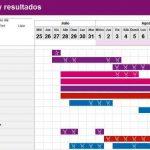 Calendario de los juegos olímpicos Londres 2012