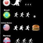 Por qué la gente corre en sus países (imagen de humor)