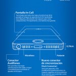 Como seria el nuevo iphone 5 (infografia)