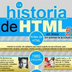 Infografia de evolucion de HTML junto a lo mas destacado del POP