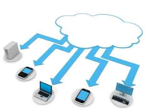 cloud informatica