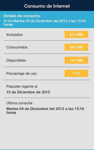 Consumo de Internet Telcel