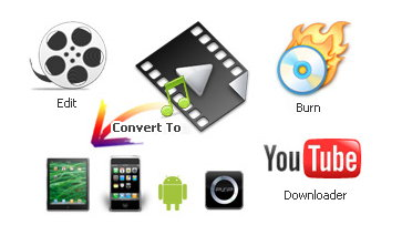 conversor de video para iphone, android
