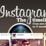 ¿Se pueden cargar imágenes a instagram desde la web?
