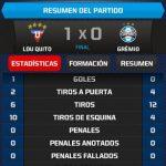 Sigue la Copa Libertadores con Android