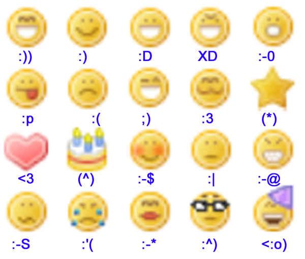emoticones mas populares