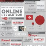 Los numeros de internet en el 2013 (Infografía)