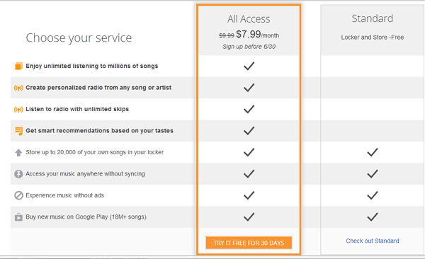google music all access diferencias