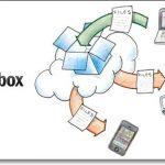 Cuantas personas usan Dropbox en el 2013