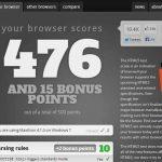 El navegador para PC con mas compatibilidad HTML5 se llama