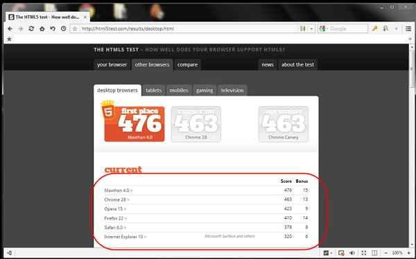 navegadore compatibles con html5