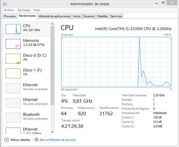 windows 8 admin de tareas