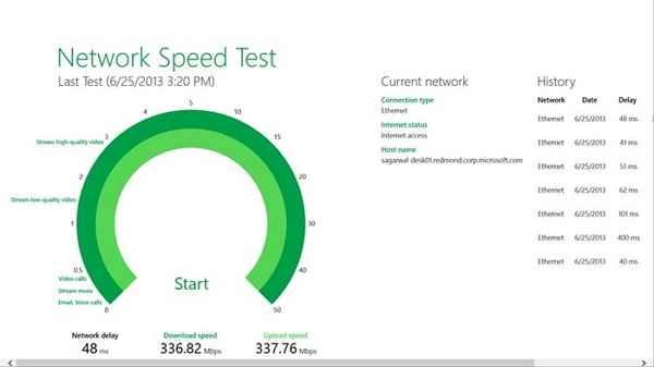 test de velocidad en windows 8