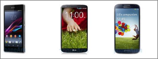 Sony Xperia Z1 vs LG G2 vs S Galax S4