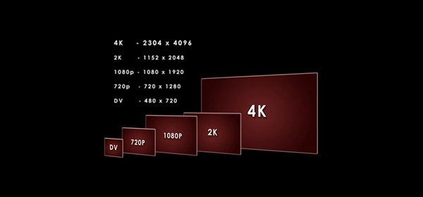 Resolucion en 4K