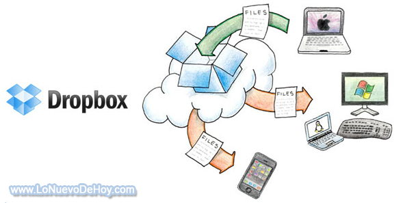 Dropbox imagenes