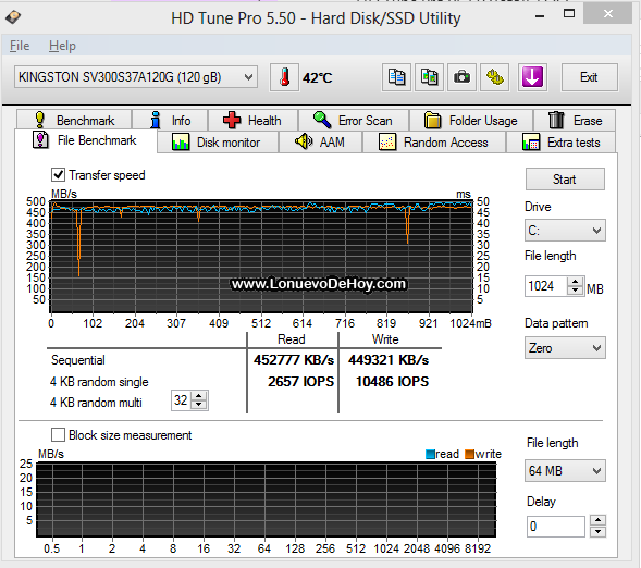 SSD Velocidad 1 GB file
