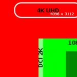 ¿Qué es 4k?