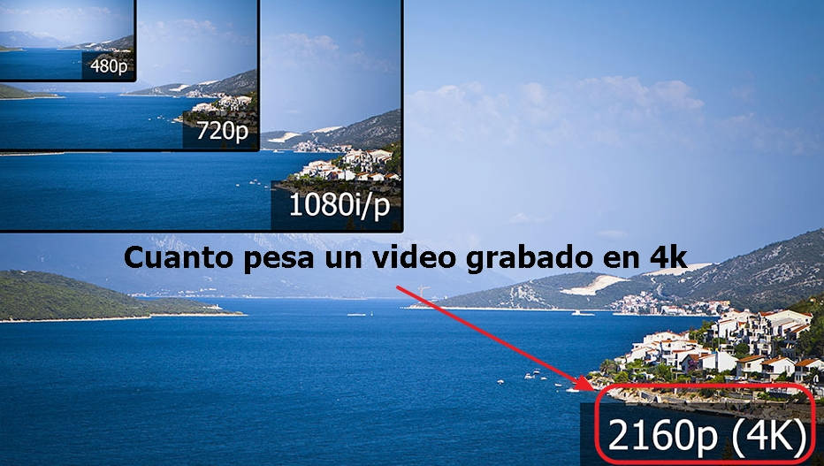 cuanto pesa un video grabado en 4k