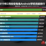 Snapdragon 855 (Android) vs A12 Bionic (iphone XS)
