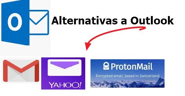 alternativas outlook mail