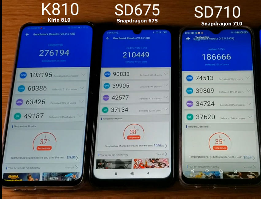 Snapdragon 675 vs Snapdragon 710 vs Kirin 810