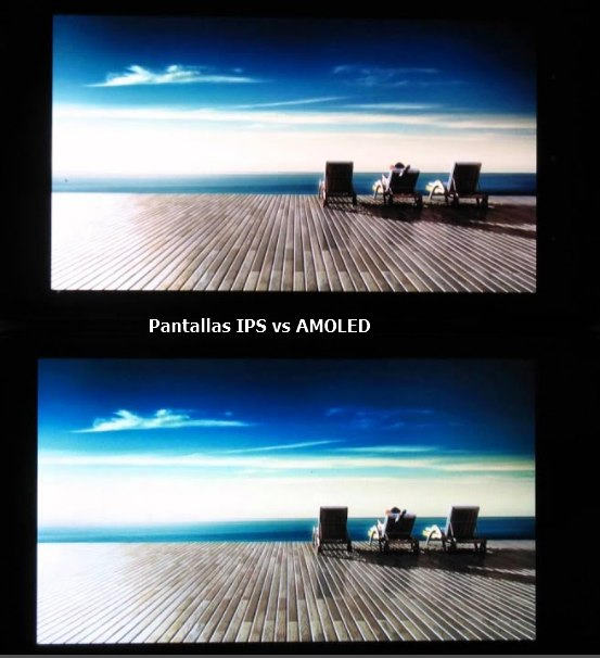 pantallas ips vs super amoled